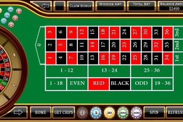 Why Free Roulette Is Possibly The Ultimate Entertainment Form